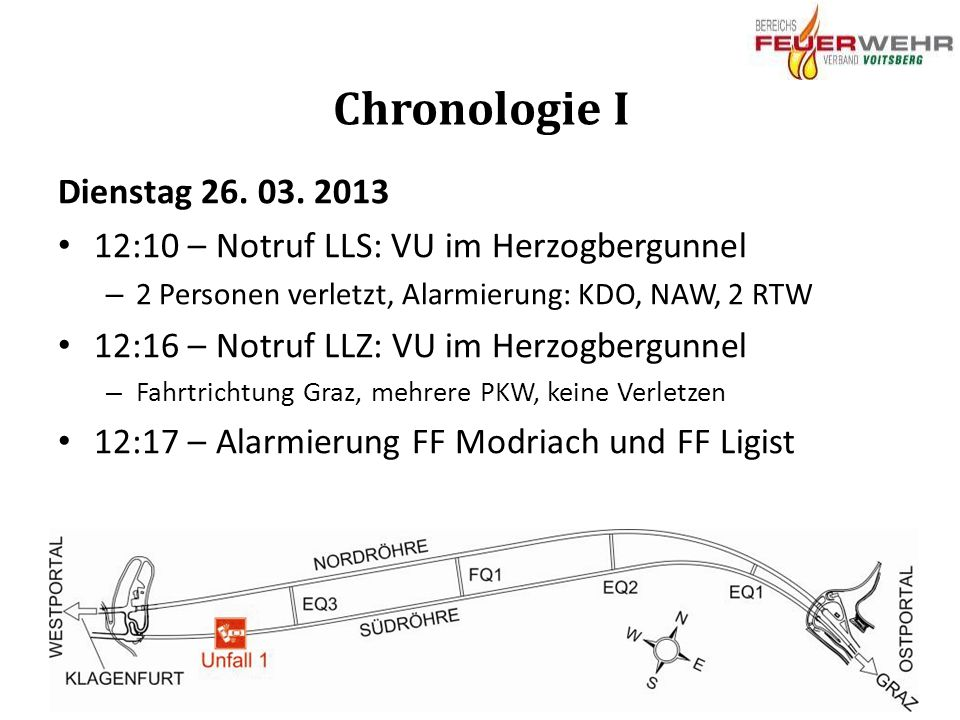 Chronologie I Dienstag 26. 03. 2013