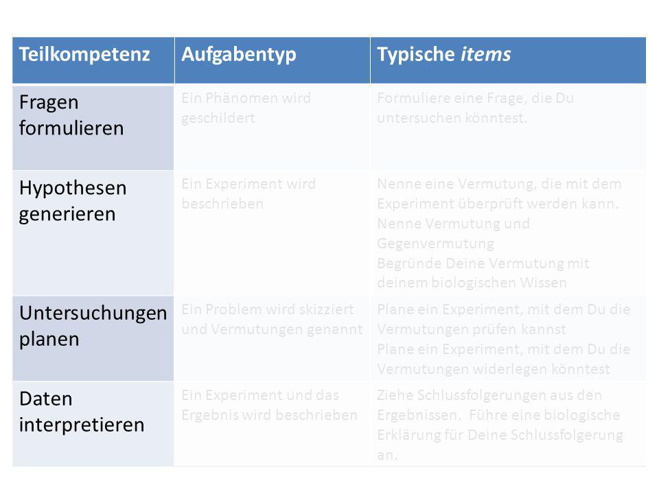 Bildungsplan 2004 Sek I Fotosynthese. - ppt herunterladen