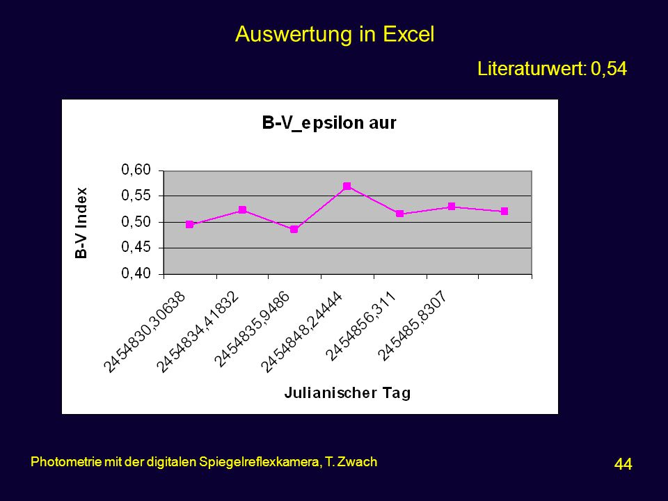 Auswertung in Excel Literaturwert: 0,54 44