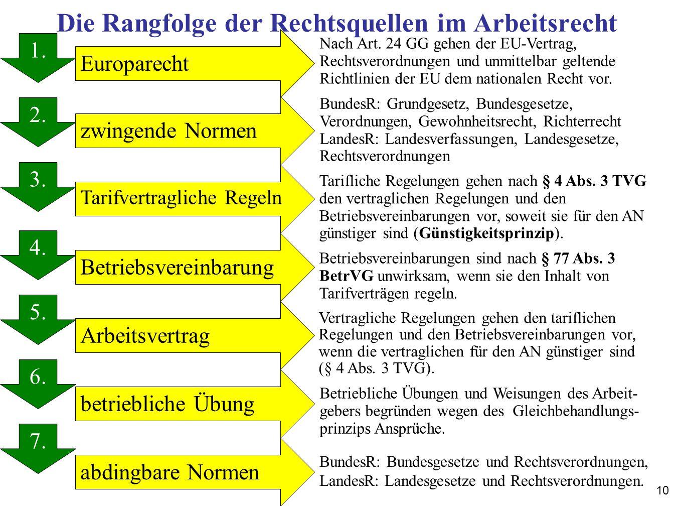 Von Prof Dr Klaus Schneider Danwitz Hinweise Zur Benutzung Ppt