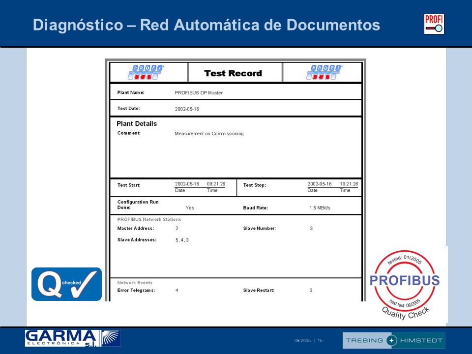 Diagnóstico – Red Automática de Documentos