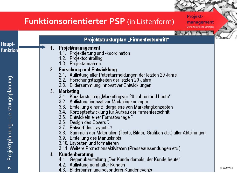 Funktionsorientierter PSP (in Listenform)