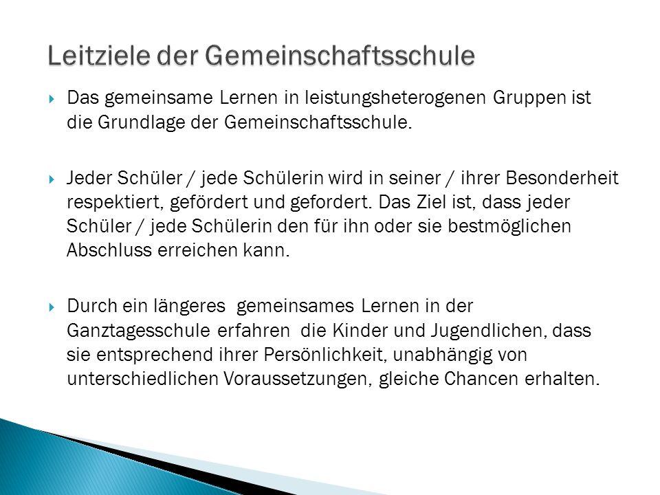 Leitziele der Gemeinschaftsschule - ppt herunterladen