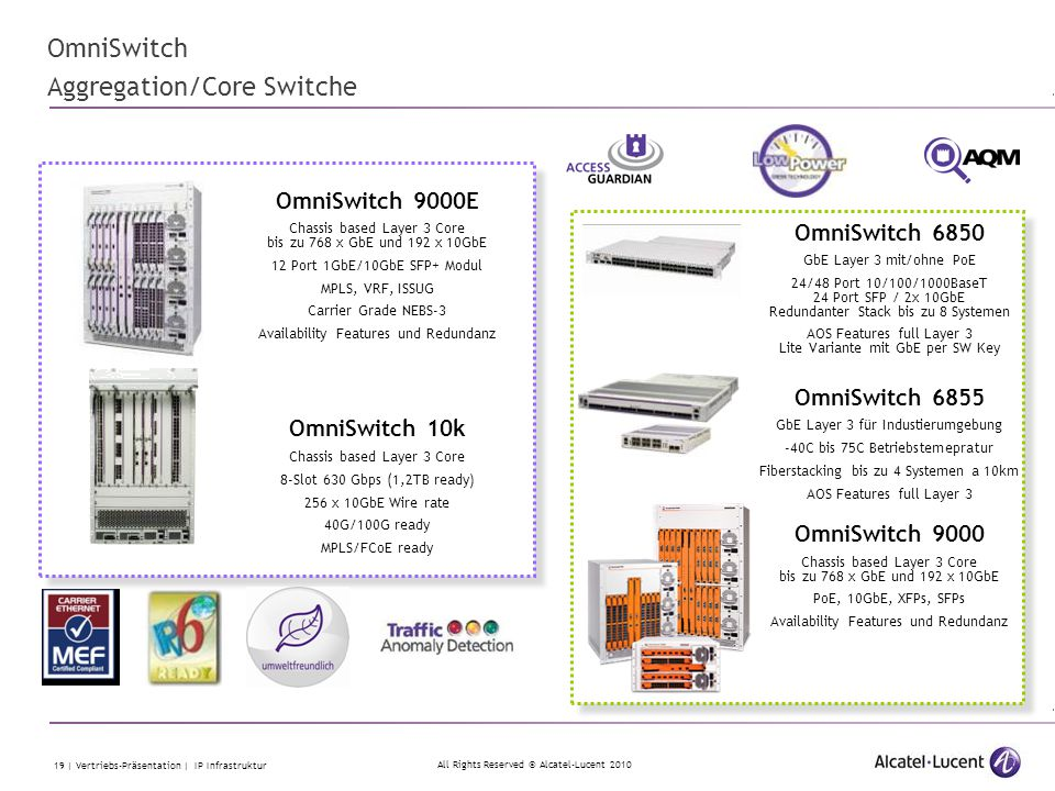 OmniSwitch Aggregation/Core Switche