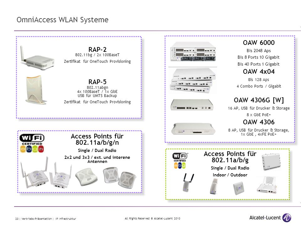 OmniAccess WLAN Systeme