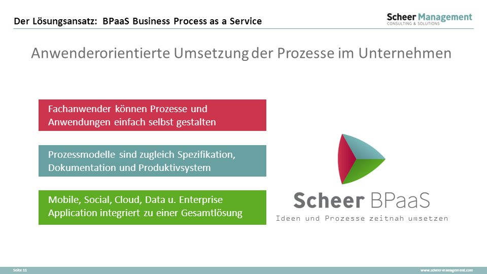 Der Lösungsansatz: BPaaS Business Process as a Service