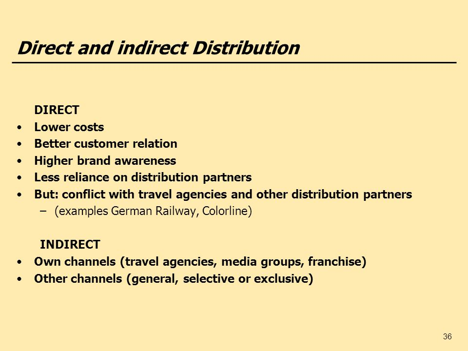 Direct and indirect Distribution