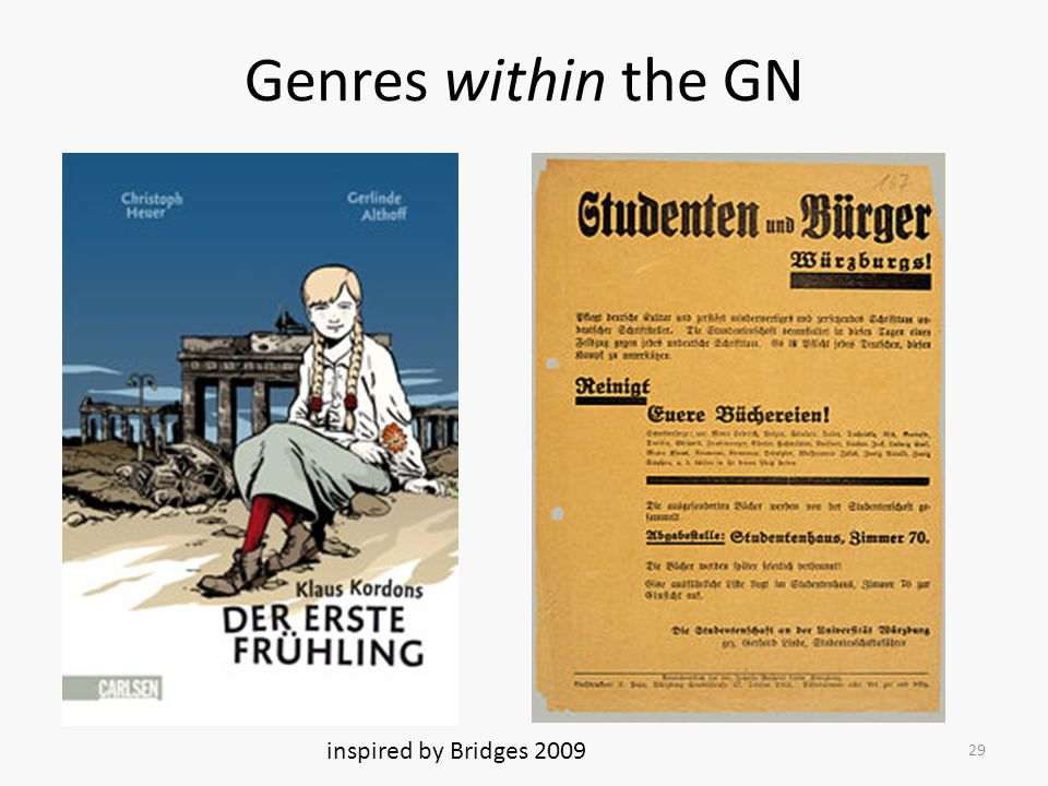 Genres within the GN inspired by Bridges 2009