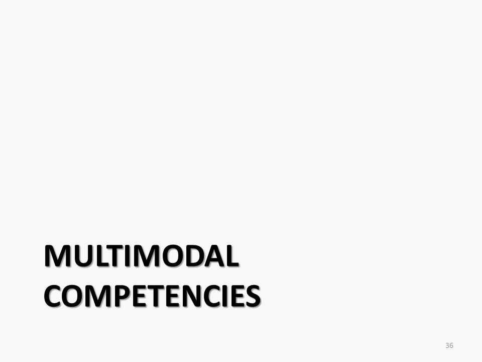 Multimodal Competencies