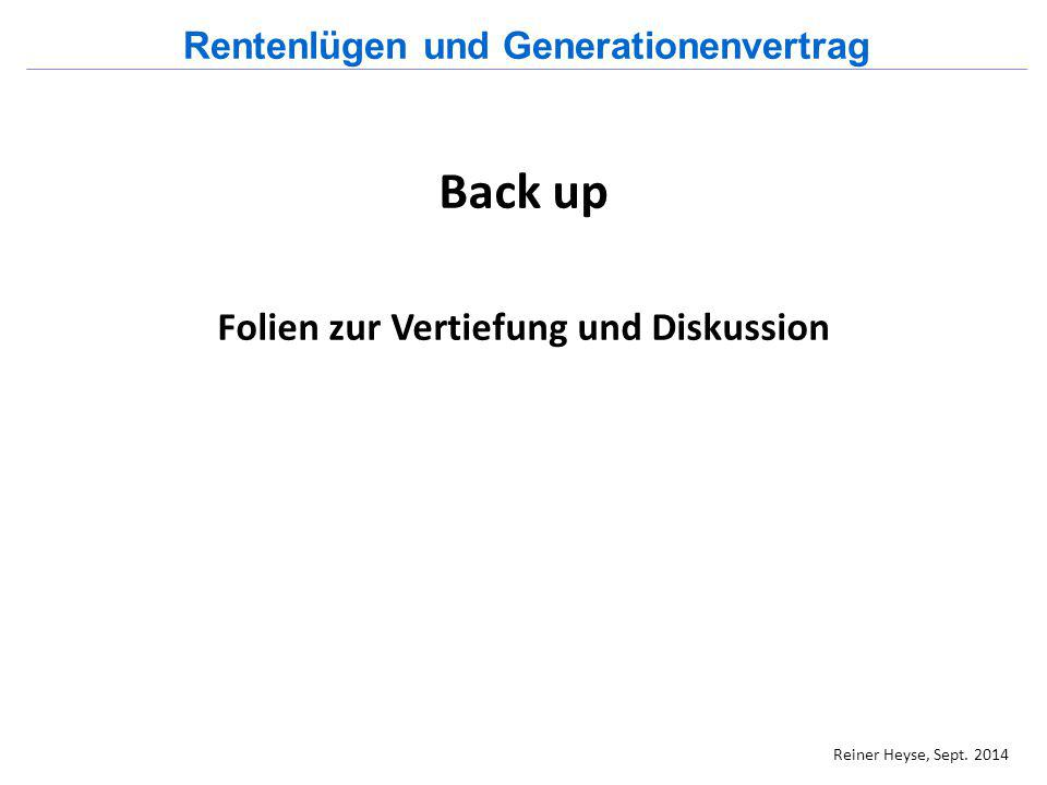 Back up Folien zur Vertiefung und Diskussion