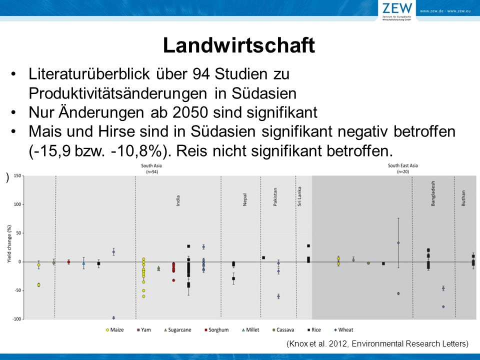 environmental research letters klimawandel 214 konomische auswirkungen in indien ppt 23830