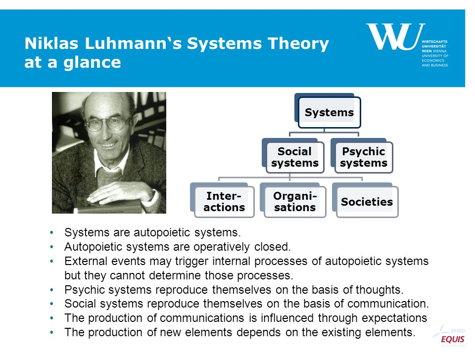 Niklas Luhmann's Systems Theory at a glance