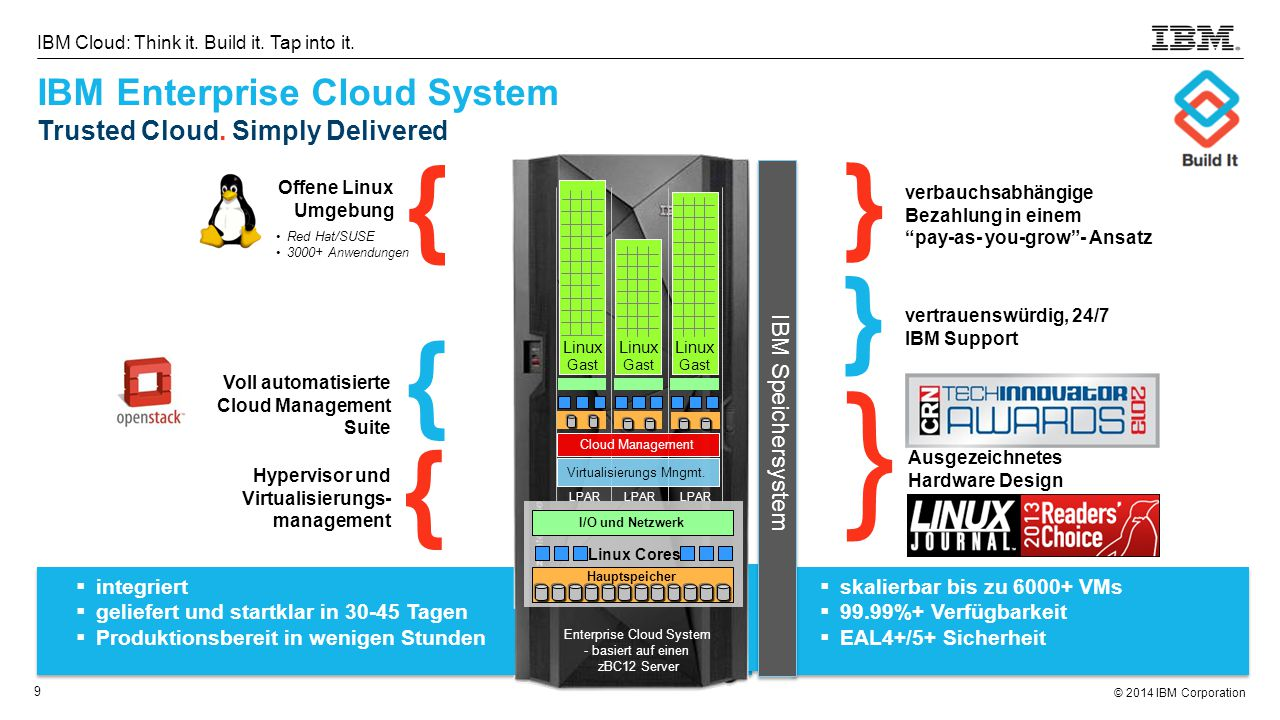 IBM Enterprise Cloud System Trusted Cloud. Simply Delivered