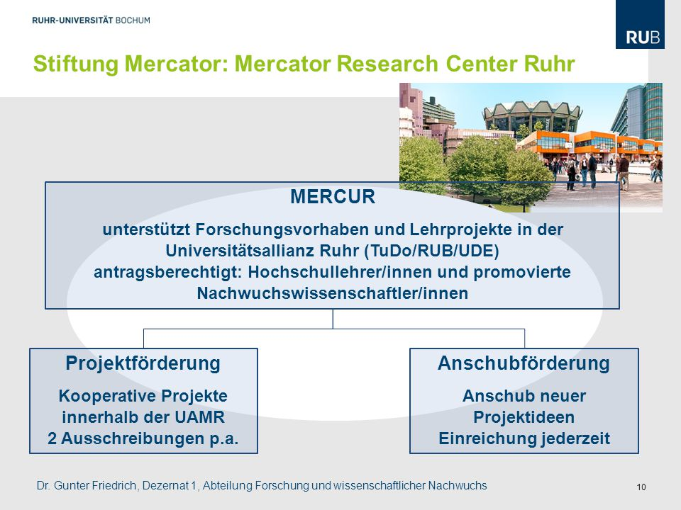 Stiftung Mercator: Mercator Research Center Ruhr