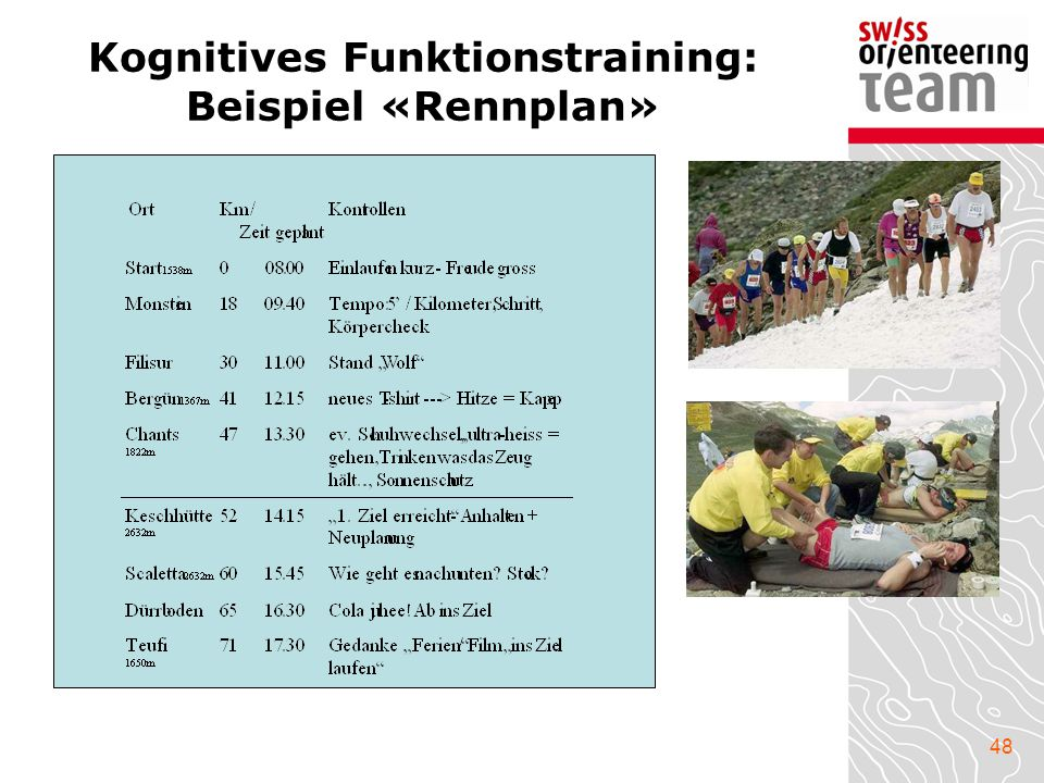Kognitives Funktionstraining: Beispiel «Rennplan»