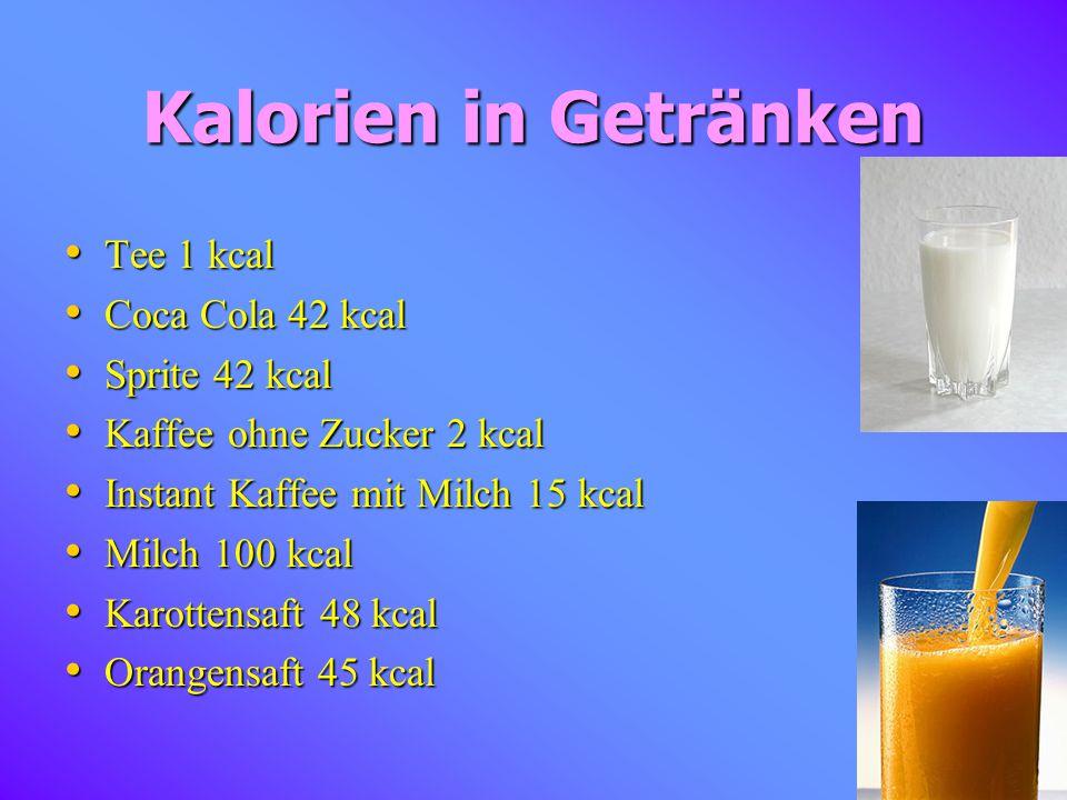 Kalorien in Produkten Adrianna Figiel. - ppt video online herunterladen