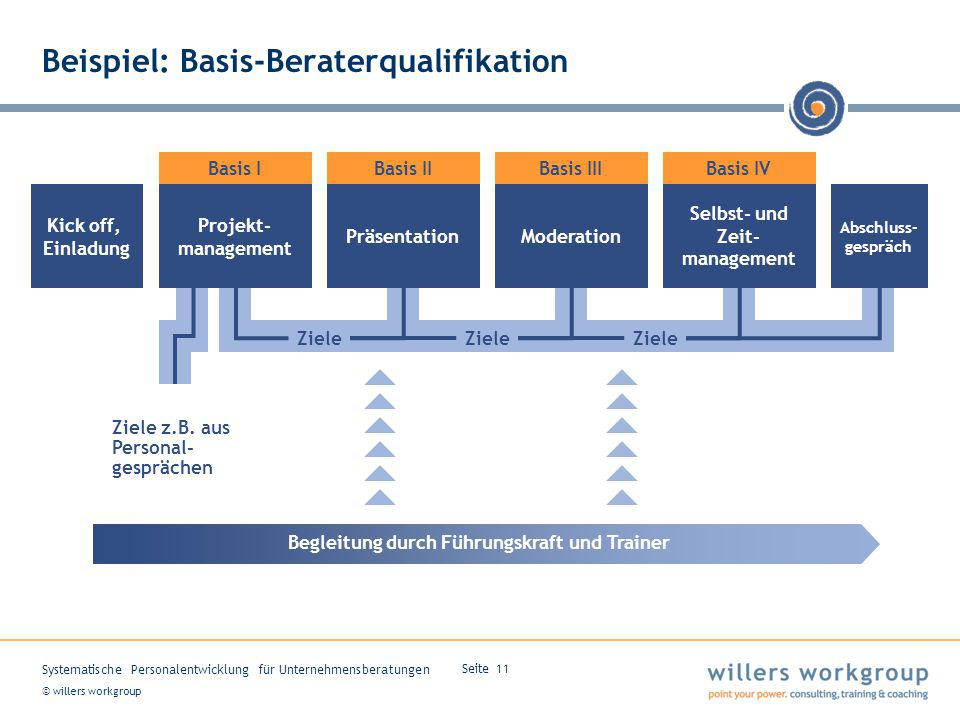 Beispiel: Basis-Beraterqualifikation