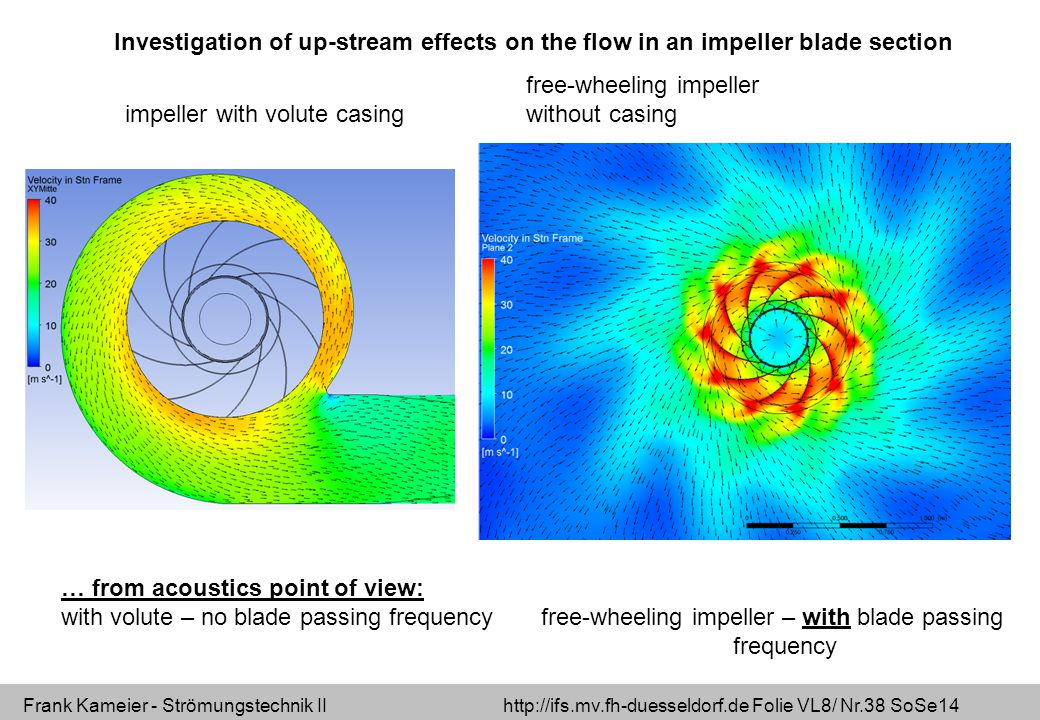 Investigation of up-stream effects on the flow in an impeller blade section