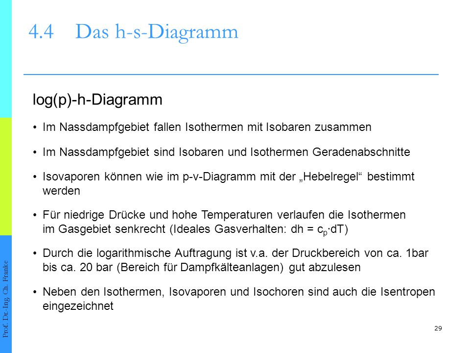 4.4 Das h-s-Diagramm log(p)-h-Diagramm