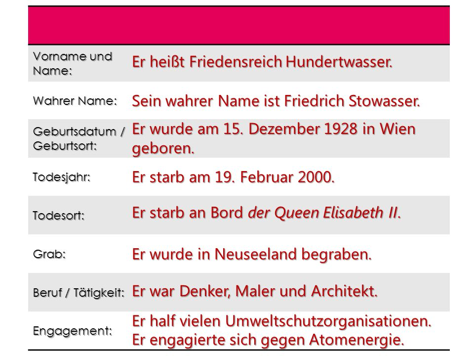 HUNDERTWASSERS LEBEN (Arbeitsblatt). HUNDERTWASSERS LEBEN ...