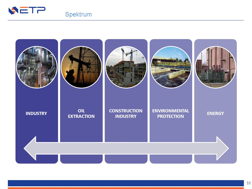 Spektrum INDUSTRY OIL EXTRACTION CONSTRUCTION ENVIRONMENTAL PROTECTION