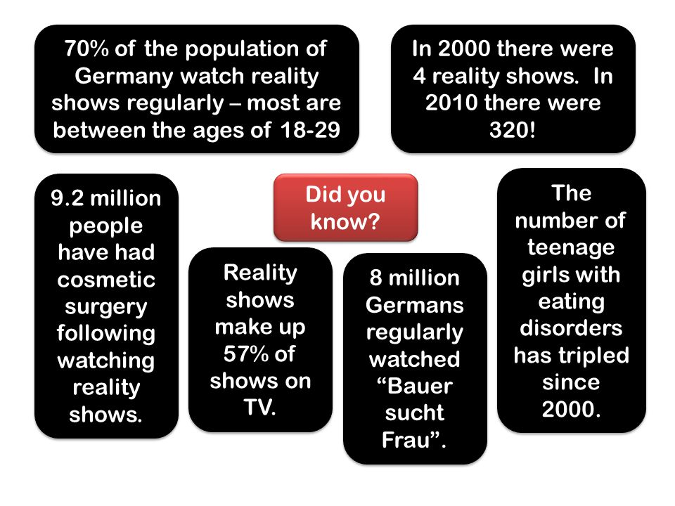 In 2000 there were 4 reality shows. In 2010 there were 320!