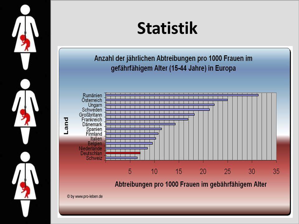 Statistik schwangerschaftsabbruch