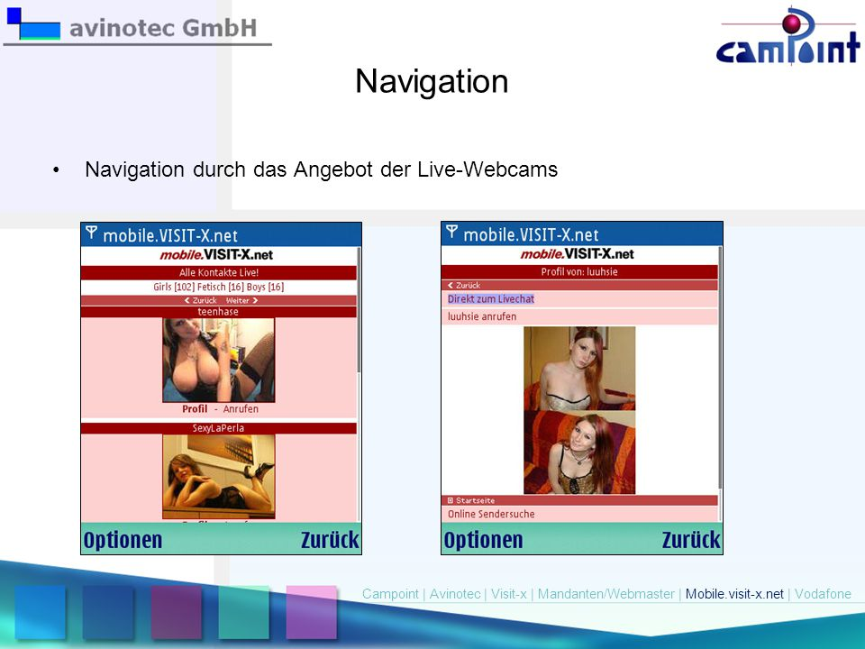 Navigation Navigation durch das Angebot der Live-Webcams