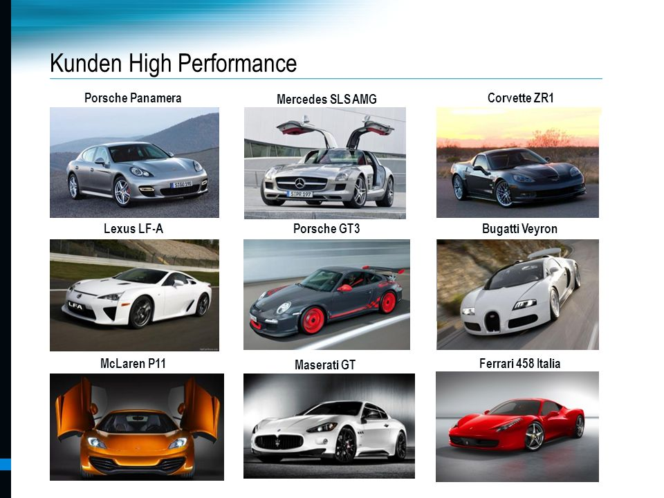 Kunden High Performance