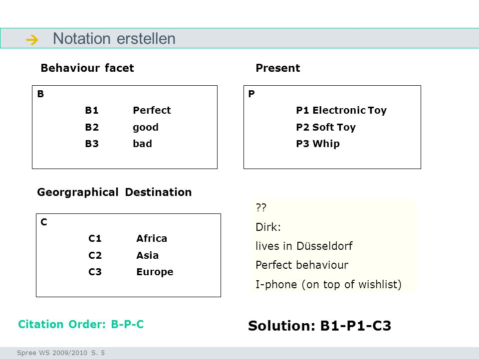 Notation erstellen  Solution: B1-P1-C3 Behaviour facet Present