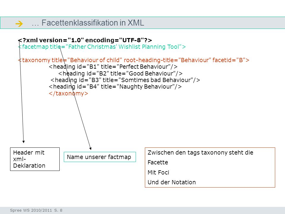  … Facettenklassifikation in XML