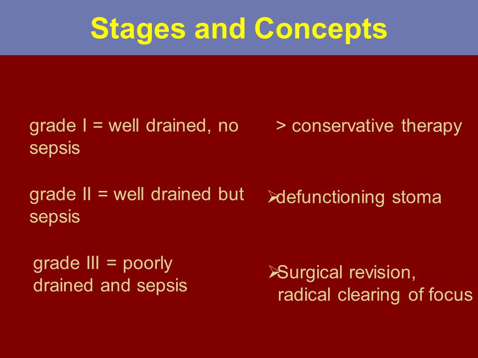 Stages and Concepts grade I = well drained, no sepsis