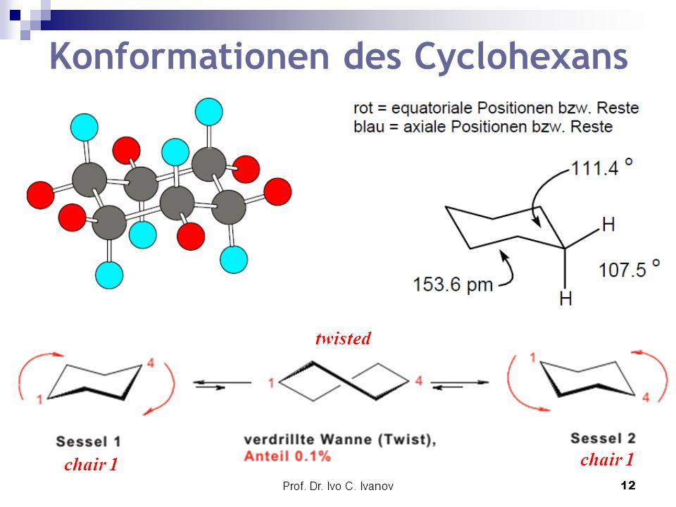 Konformationen des Cyclohexans