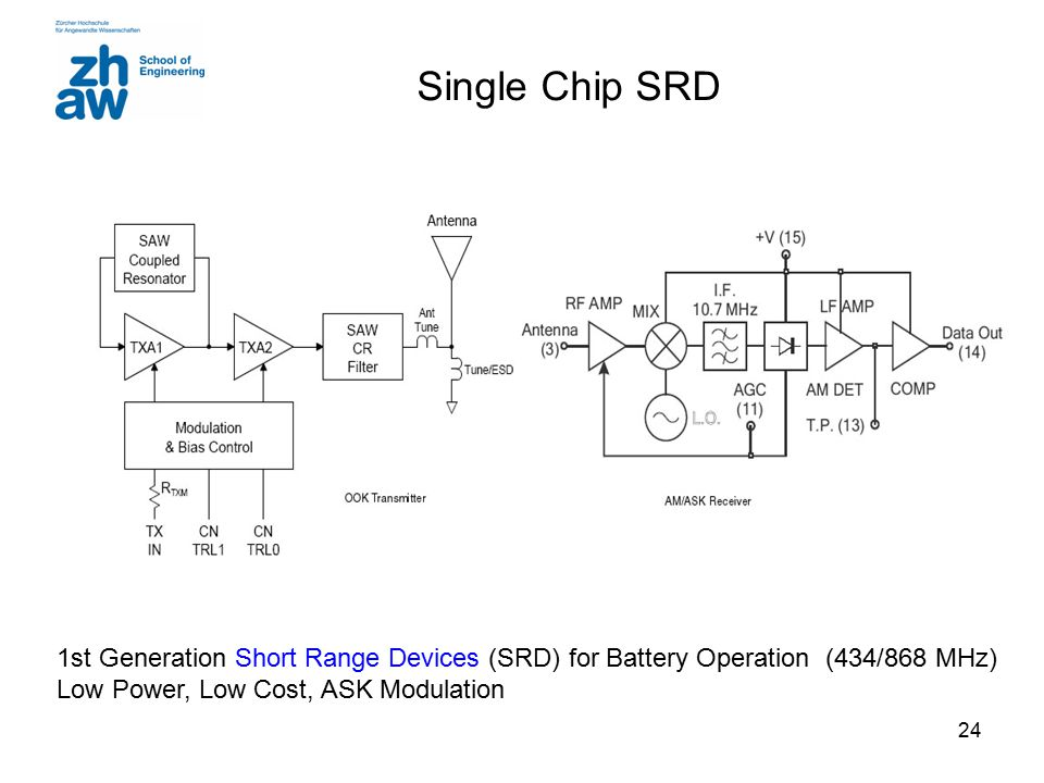 Single Chip SRD 1st Generation Short Range Devices (SRD) for Battery Operation (434/868 MHz) Low Power, Low Cost, ASK Modulation.