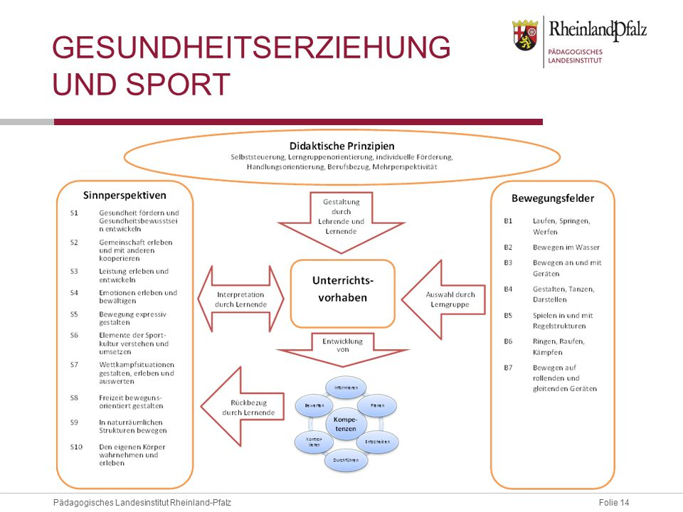 Informationsveranstaltung zur weiterentwickelten Berufsfachschule I ...