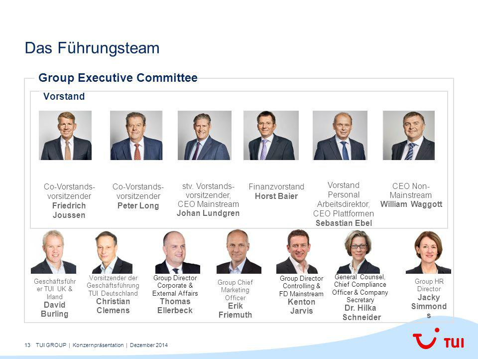 Das Führungsteam Group Executive Committee Vorstand