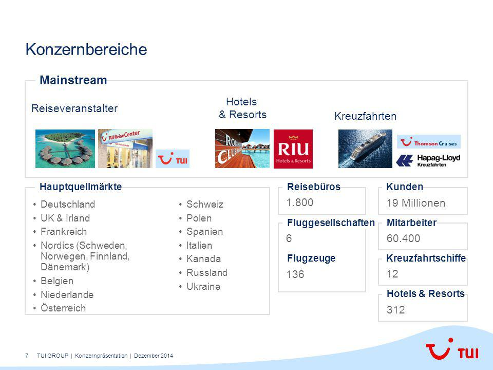 Konzernbereiche Mainstream Reiseveranstalter Hotels & Resorts