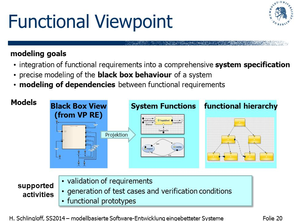 Functional Viewpoint modeling goals