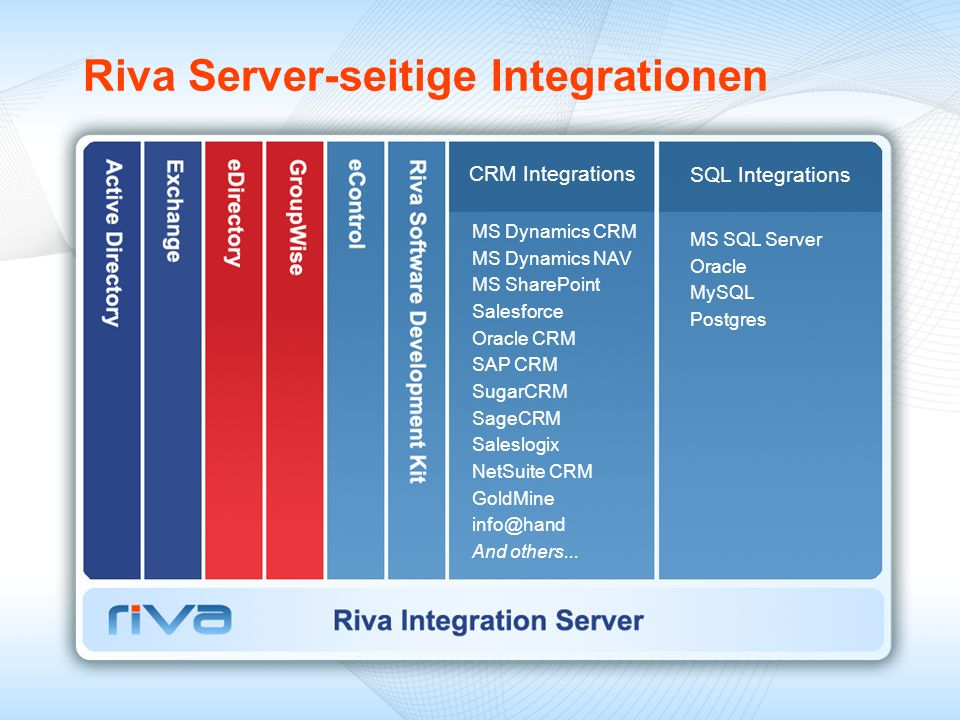 Riva Server-seitige Integrationen