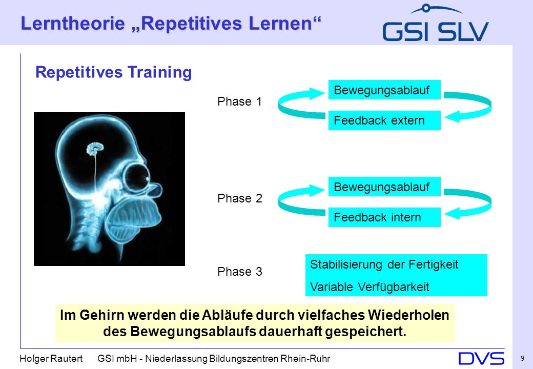 "Lerntheorie ""Repetitives Lernen"