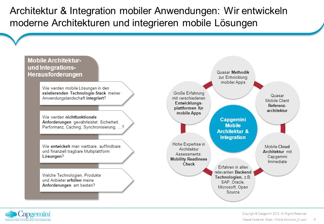 Capgemini Mobile Architektur & Integration
