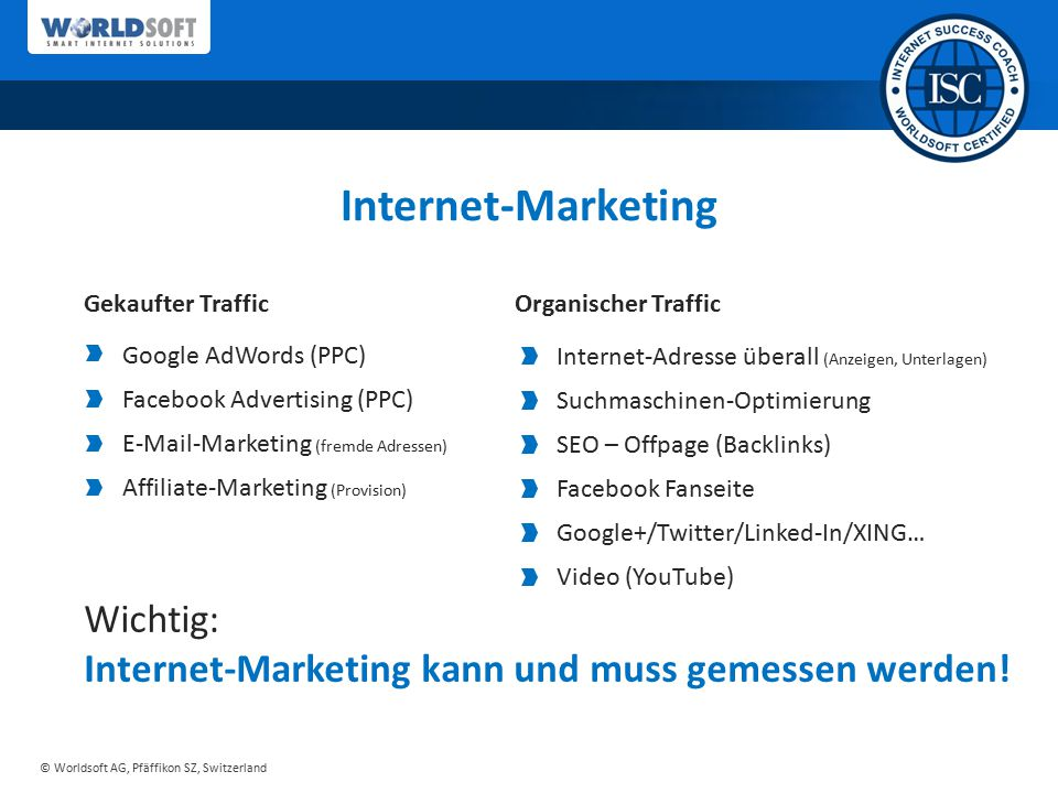 Internet-Marketing Wichtig: