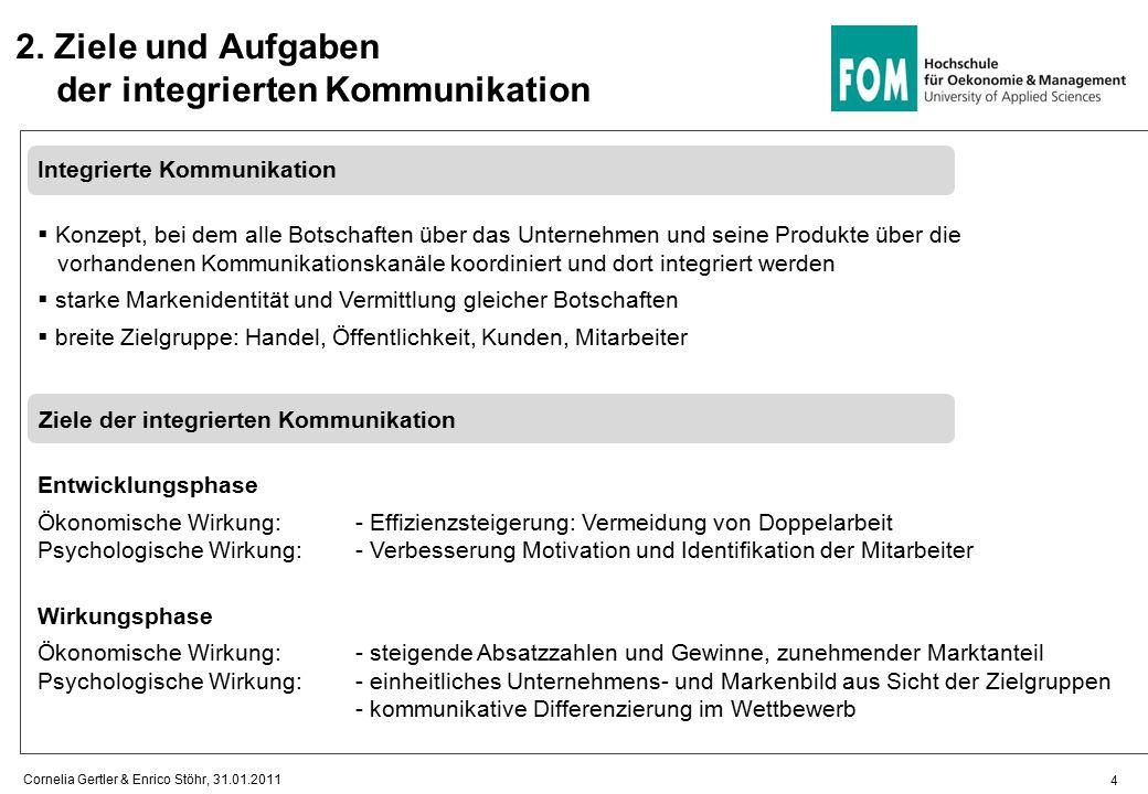 4 2 - Kommunikationskonzept Beispiel
