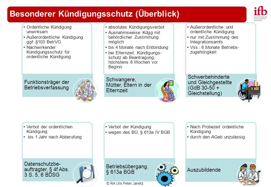 Willkommen Im Ifb Seminar Ppt Video Online Herunterladen