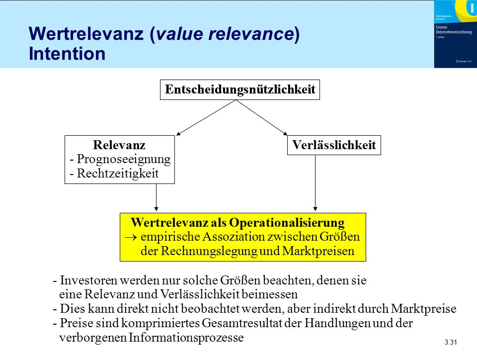 Wertrelevanz (value relevance) Intention