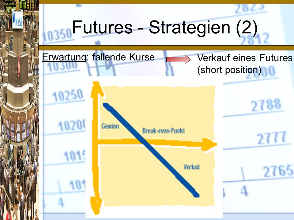 Futures - Strategien (2)