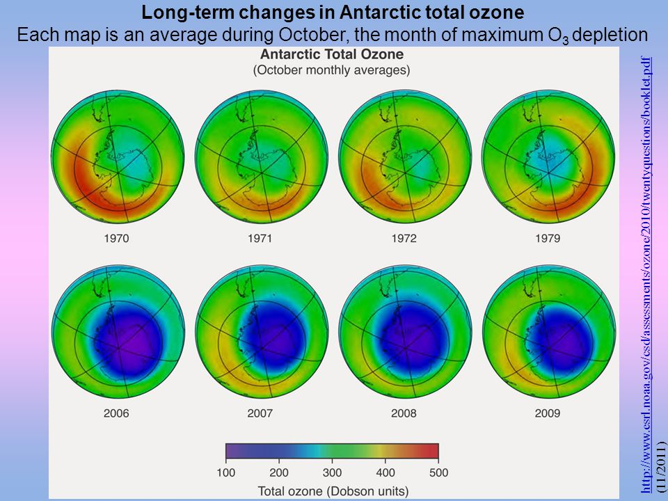 Long-term changes in Antarctic total ozone