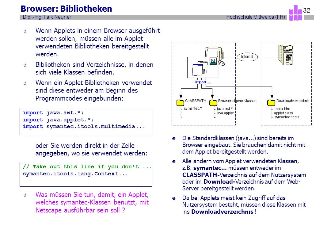 Browser: Bibliotheken