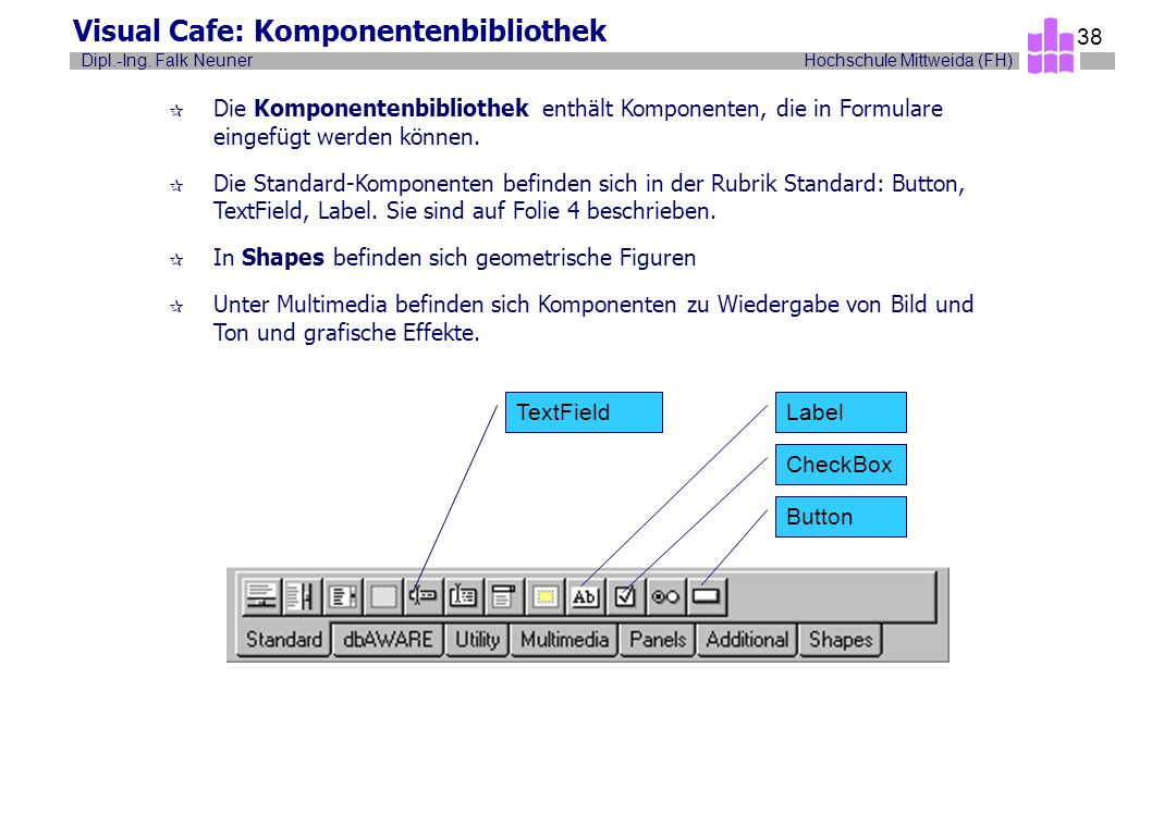 Visual Cafe: Komponentenbibliothek