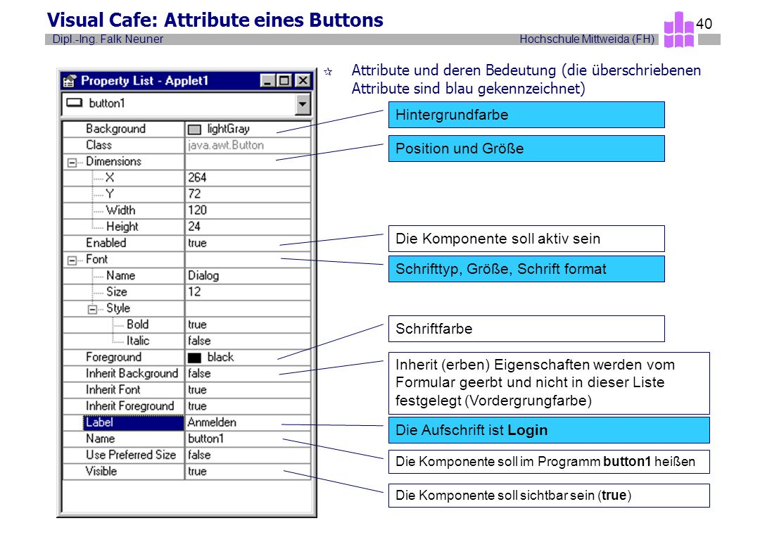 Visual Cafe: Attribute eines Buttons